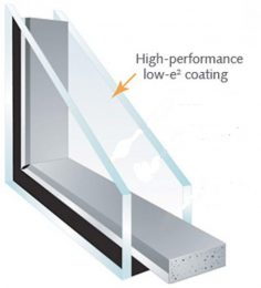 Planitherm Total+ and Low Emissivity (Low E) Glass